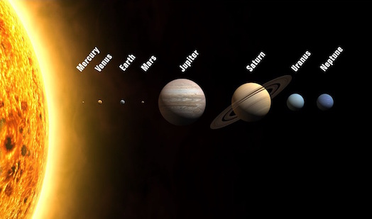 Shows the relative sizes and distances of the sun and all the planets