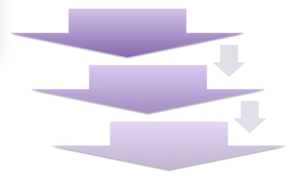 3 downward opointing purple arrows
